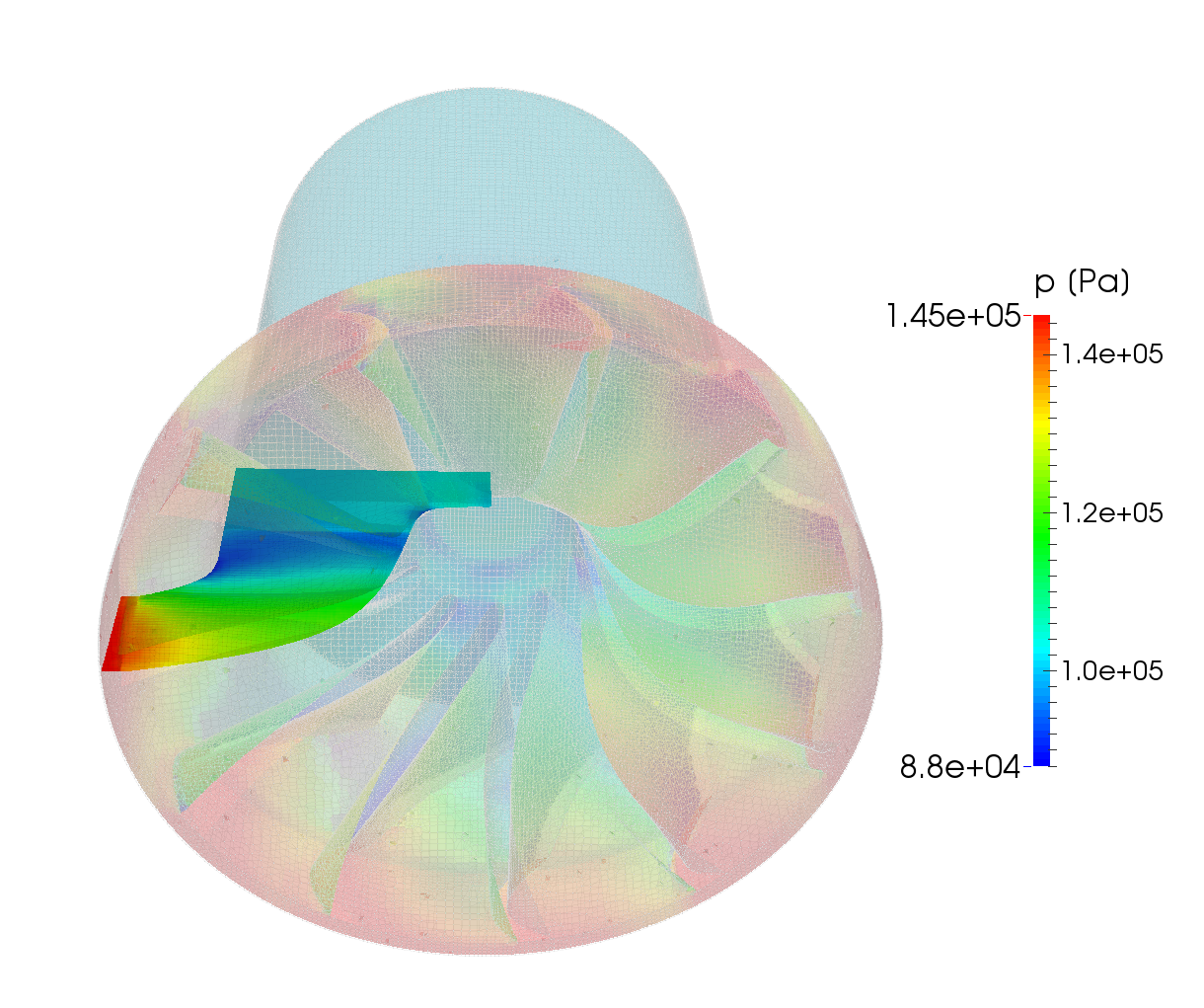 CFturbo-TurbomachineryCFD-radial-turbine-impeller-pressure-meridional-average