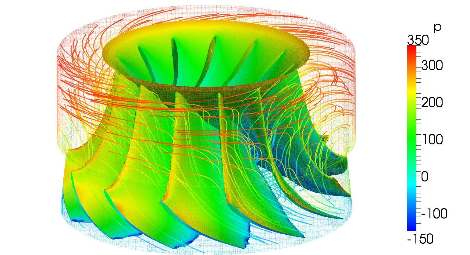 Axial Fan Design Calculation : Francis turbine cfd study