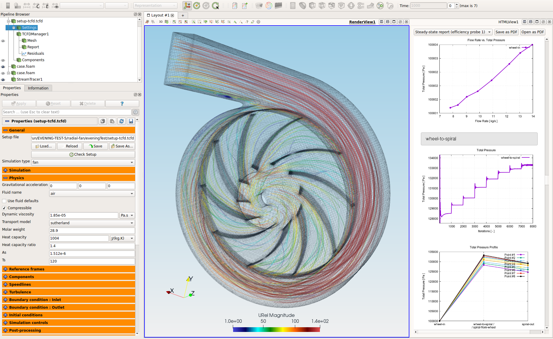 Radial Fan CFD Study