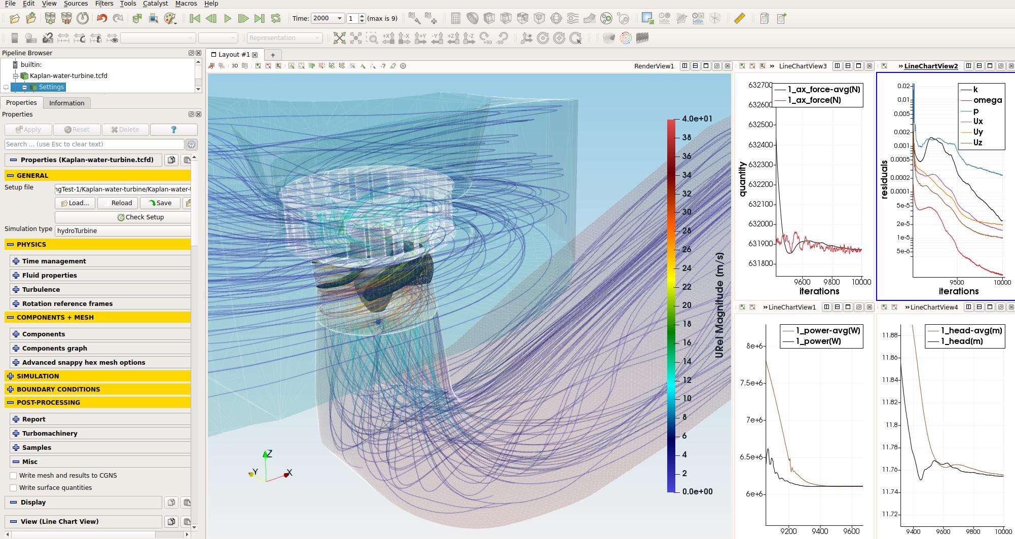 computational fluid dynamics software free download full version