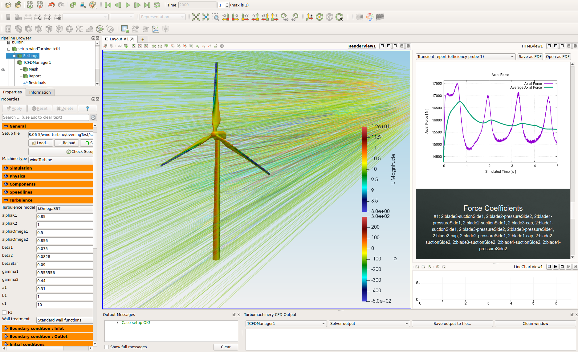 Wind Turbine TCFD Simulation