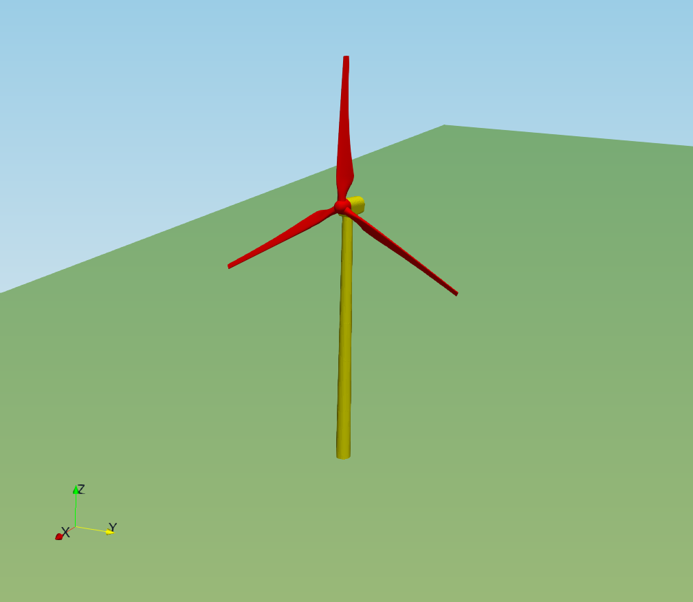 TCFD Wind Turbine tutorial geometry left view