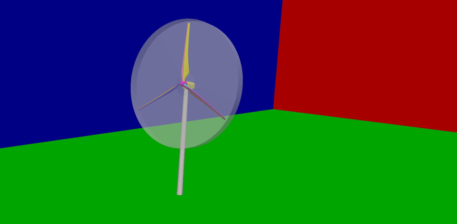 Wind Turbine TCFD Simulation