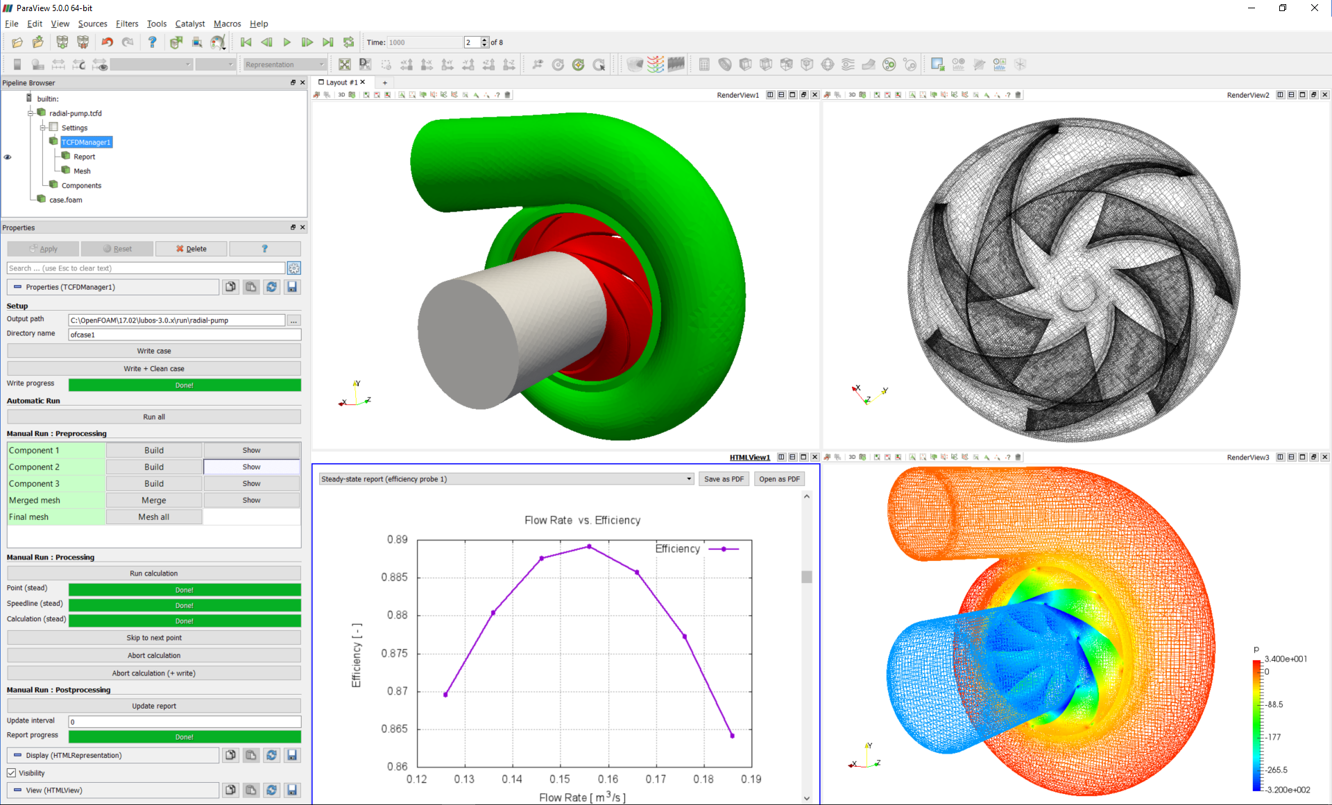 Turbomachinery Cfd Workflow Example