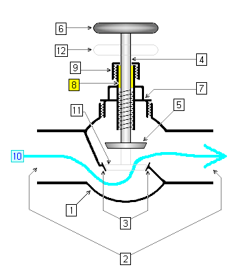 TCFD - Water Valve cross section