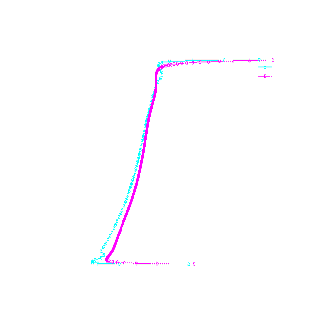 Axial turbine stage rotor blade radial averaged temperature