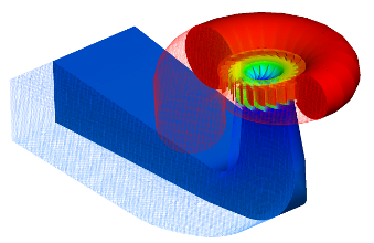 CFD Francis Water Turbine Pressure Distribution Mesh