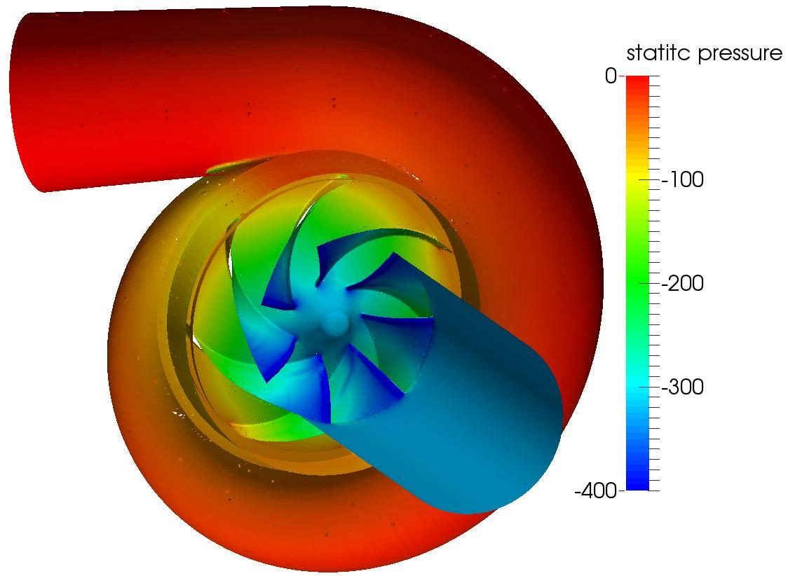 Water Pump CFD Study