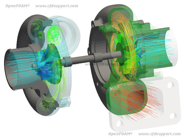 CFD Support: OpenFOAM® projects image gallery