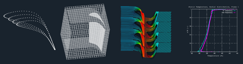 Turbomachinery CFD Axial Turbine Stage Workflow OpenFOAM® image