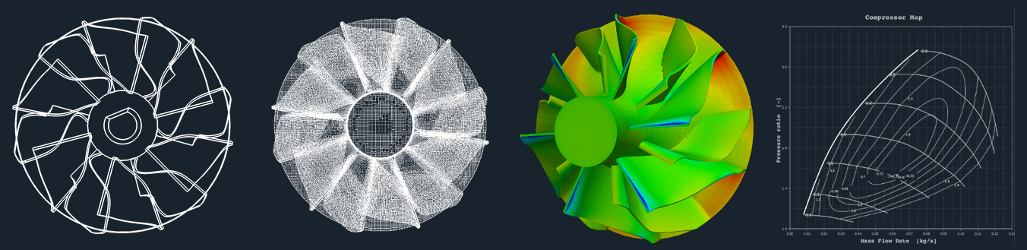 Turbomachinery CFD Radial Compressor Workflow OpenFOAM® image